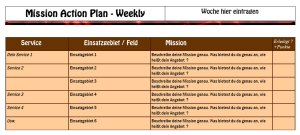 Mission Action Plan Vorlage
